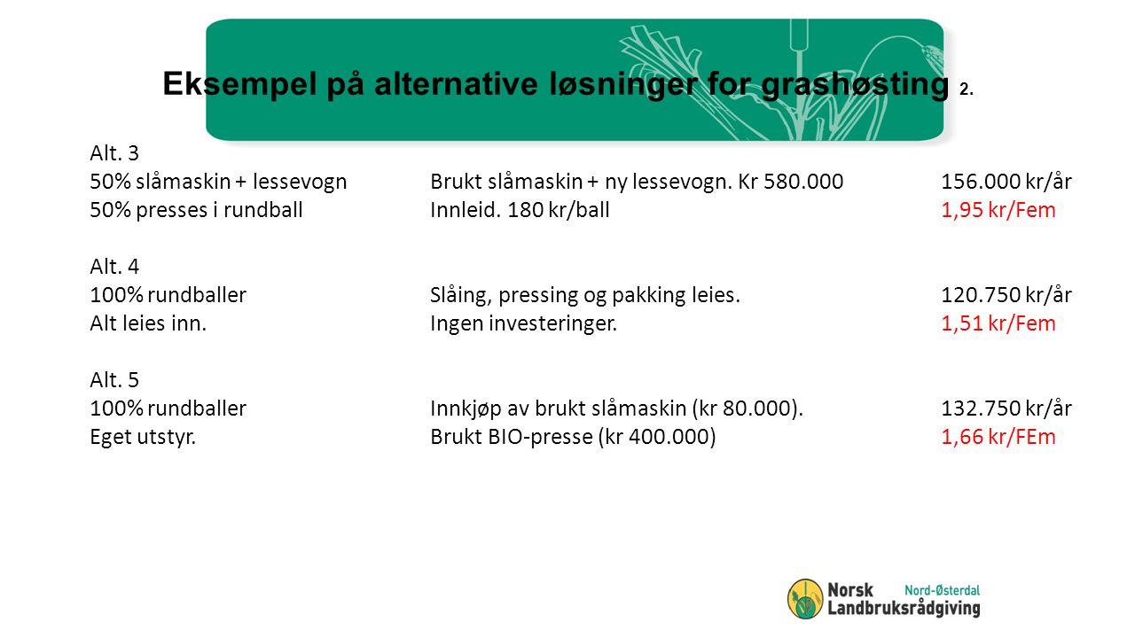 Eksempel på alternative løsninger for grashøsting 2.