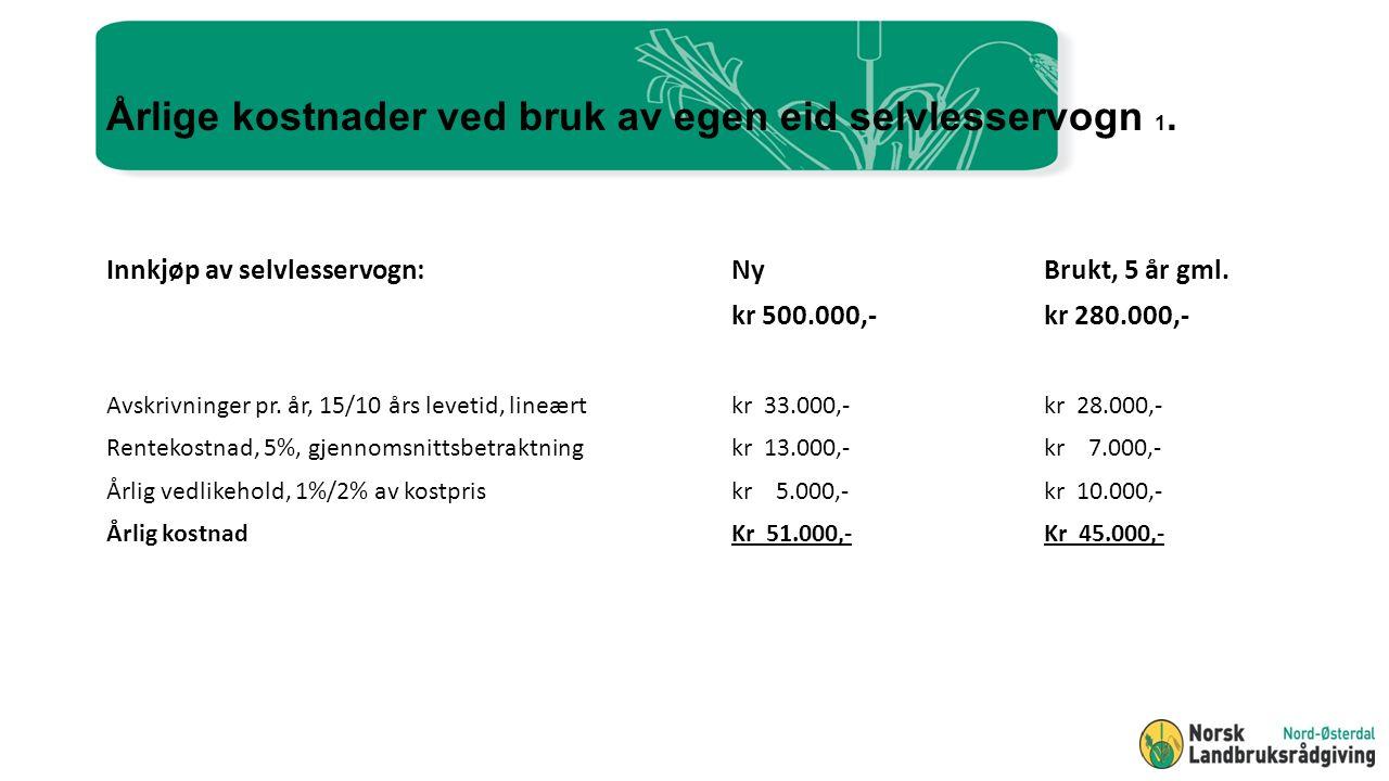Årlige kostnader ved bruk av egen eid selvlesservogn 1.