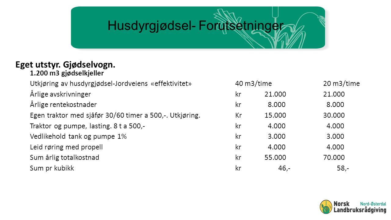 Husdyrgjødsel- Forutsetninger 1.200 m3 gjødselkjeller Utkjøring av husdyrgjødsel-Jordveiens «effektivitet»40 m3/time20 m3/time Årlige avskrivningerkr21.00021.000 Årlige rentekostnaderkr 8.000 8.000 Egen traktor med sjåfør 30/60 timer a 500,-.