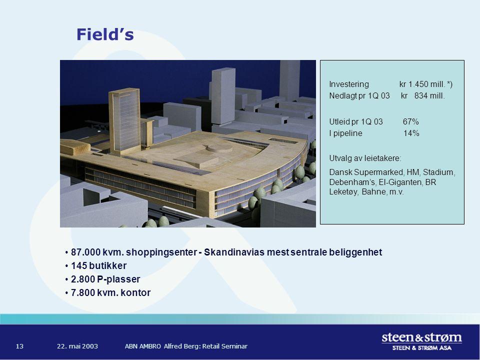 22. mai 2003ABN AMBRO Alfred Berg: Retail Seminar13 87.000 kvm.