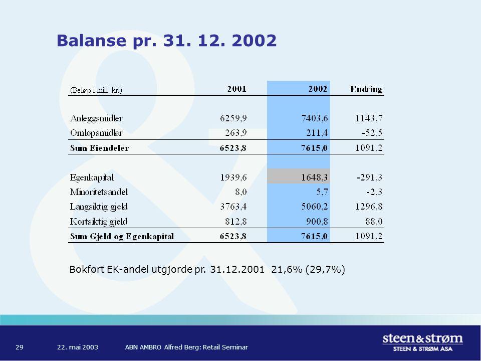 22. mai 2003ABN AMBRO Alfred Berg: Retail Seminar29 Balanse pr.