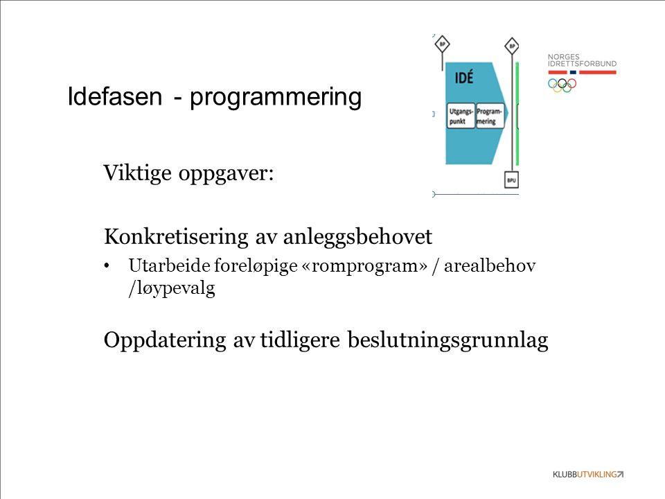 Idefasen - programmering Viktige oppgaver: Konkretisering av anleggsbehovet Utarbeide foreløpige «romprogram» / arealbehov /løypevalg Oppdatering av t