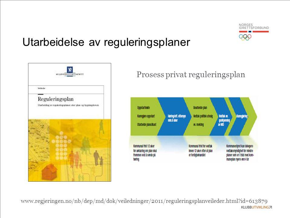 Utarbeidelse av reguleringsplaner www.regjeringen.no/nb/dep/md/dok/veiledninger/2011/reguleringsplanveileder.html?id=613879 Prosess privat regulerings