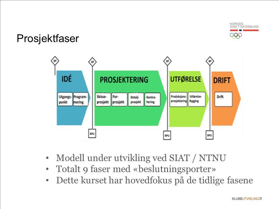 Prosjektfaser Modell under utvikling ved SIAT / NTNU Totalt 9 faser med «beslutningsporter» Dette kurset har hovedfokus på de tidlige fasene