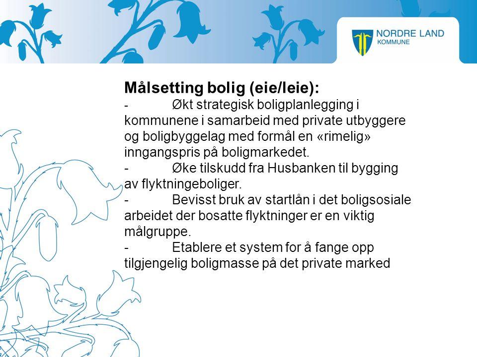 Målsetting bolig (eie/leie): - Økt strategisk boligplanlegging i kommunene i samarbeid med private utbyggere og boligbyggelag med formål en «rimelig» inngangspris på boligmarkedet.