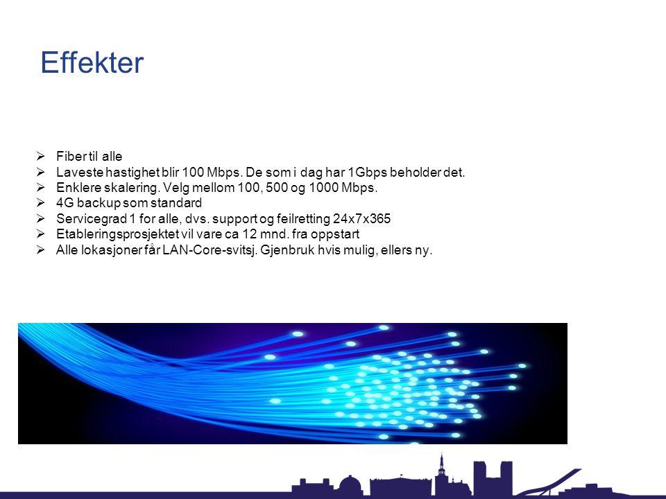 Effekter  Fiber til alle  Laveste hastighet blir 100 Mbps.