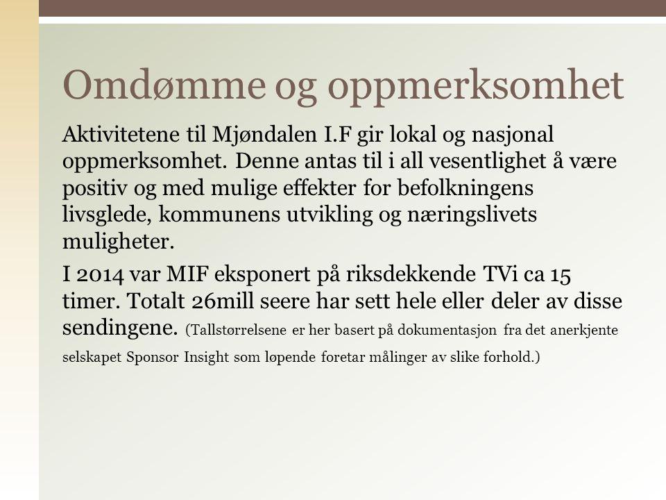 Aktivitetene til Mjøndalen I.F gir lokal og nasjonal oppmerksomhet.