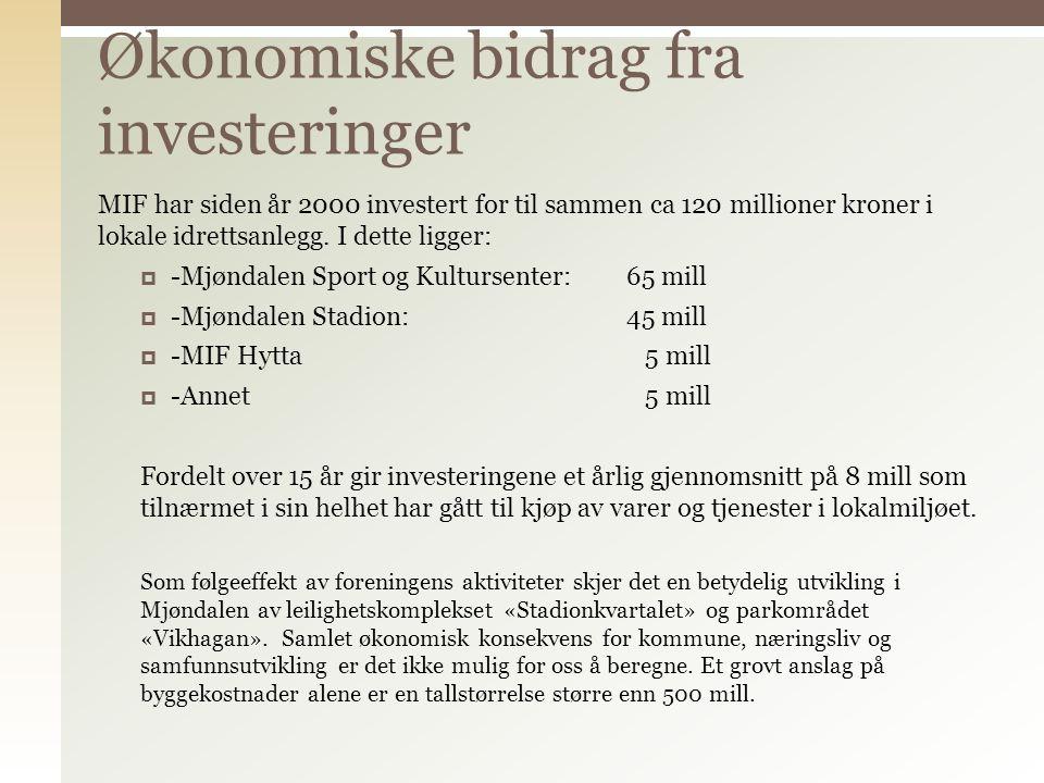 MIF har siden år 2000 investert for til sammen ca 120 millioner kroner i lokale idrettsanlegg.