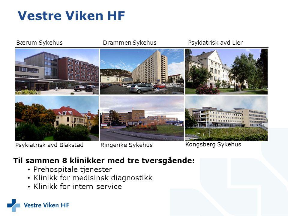 Implementering Trygg kirurgi i VV Suksesskriterier: Oppstart på ett og ett sykehus gradvis i løpet av et år.