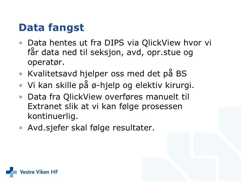 Data fangst Data hentes ut fra DIPS via QlickView hvor vi får data ned til seksjon, avd, opr.stue og operatør.