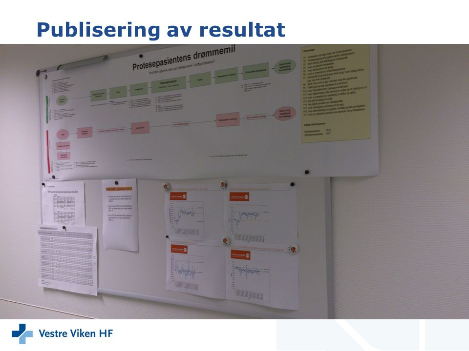 Publisering av resultat