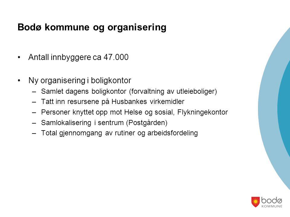 Bodø kommune og organisering Antall innbyggere ca 47.000 Ny organisering i boligkontor –Samlet dagens boligkontor (forvaltning av utleieboliger) –Tatt