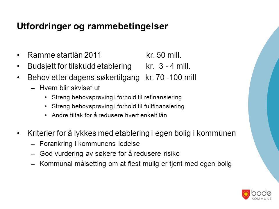 Utfordringer og rammebetingelser Ramme startlån 2011 kr.