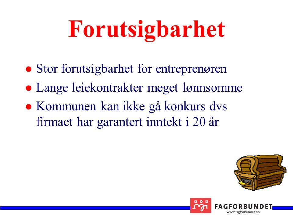Forutsigbarhet Stor forutsigbarhet for entreprenøren Lange leiekontrakter meget lønnsomme Kommunen kan ikke gå konkurs dvs firmaet har garantert inntekt i 20 år