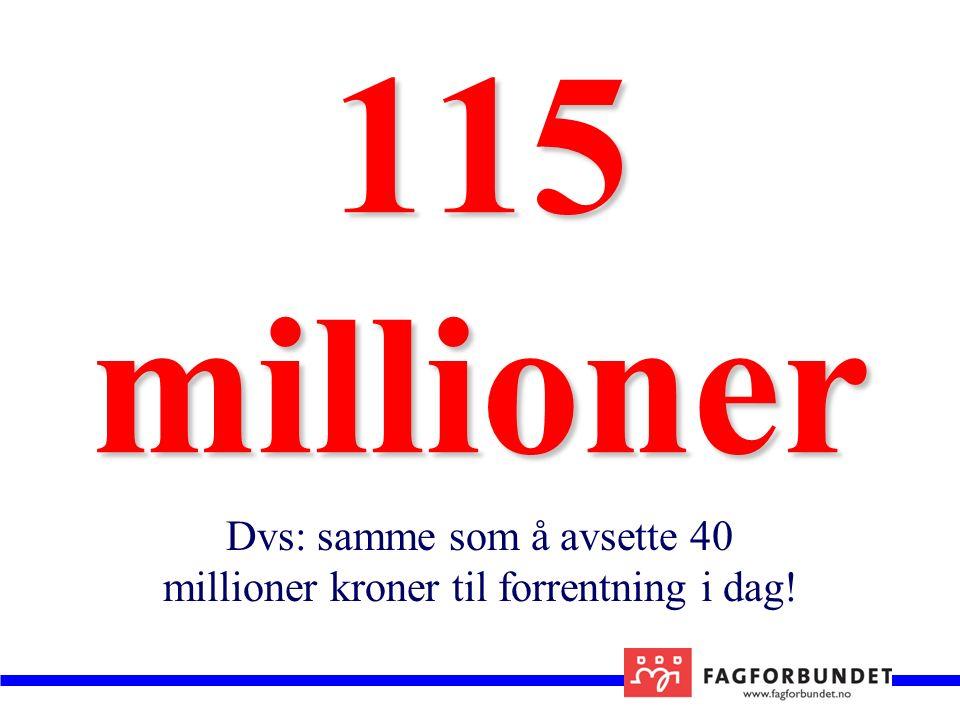 115 millioner Dvs: samme som å avsette 40 millioner kroner til forrentning i dag!