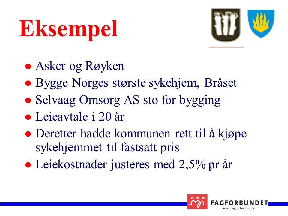 Eksempel Asker og Røyken Bygge Norges største sykehjem, Bråset Selvaag Omsorg AS sto for bygging Leieavtale i 20 år Deretter hadde kommunen rett til å kjøpe sykehjemmet til fastsatt pris Leiekostnader justeres med 2,5% pr år