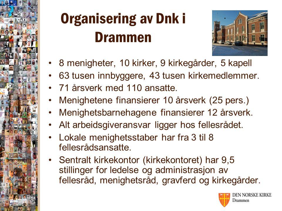 Organisering av Dnk i Drammen 8 menigheter, 10 kirker, 9 kirkegårder, 5 kapell 63 tusen innbyggere, 43 tusen kirkemedlemmer. 71 årsverk med 110 ansatt