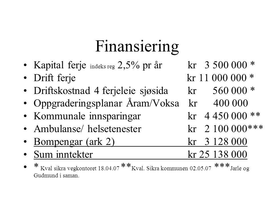 Finansiering Kapital ferje indeks reg 2,5% pr årkr 3 500 000 * Drift ferje kr 11 000 000 * Driftskostnad 4 ferjeleie sjøsida kr 560 000 * Oppgradering