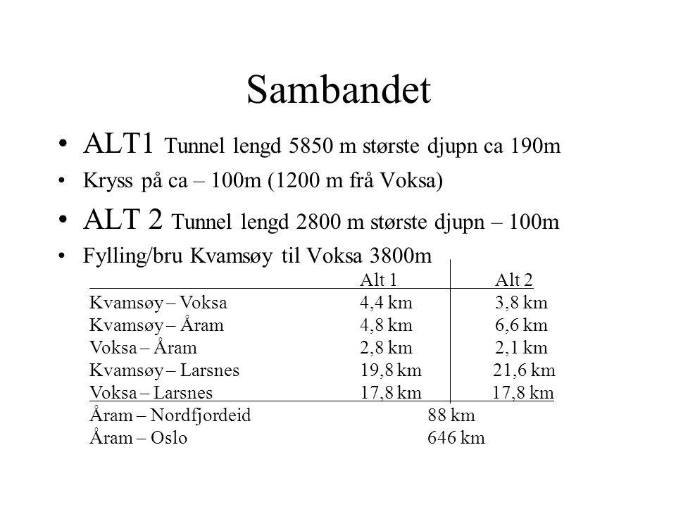 Sambandet ALT1 Tunnel lengd 5850 m største djupn ca 190m Kryss på ca – 100m (1200 m frå Voksa) ALT 2 Tunnel lengd 2800 m største djupn – 100m Fylling/bru Kvamsøy til Voksa 3800m Alt 1Alt 2 Kvamsøy – Voksa 4,4 km3,8 km Kvamsøy – Åram 4,8 km6,6 km Voksa – Åram 2,8 km2,1 km Kvamsøy – Larsnes 19,8 km 21,6 km Voksa – Larsnes 17,8 km 17,8 km Åram – Nordfjordeid 88 km Åram – Oslo 646 km