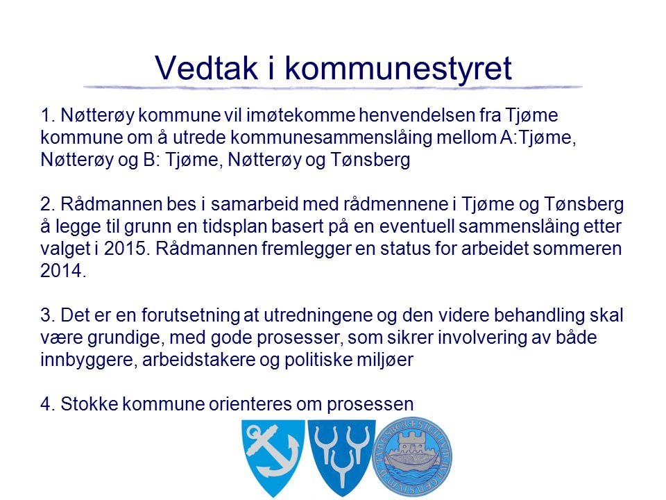 Vedtak i kommunestyret 1.