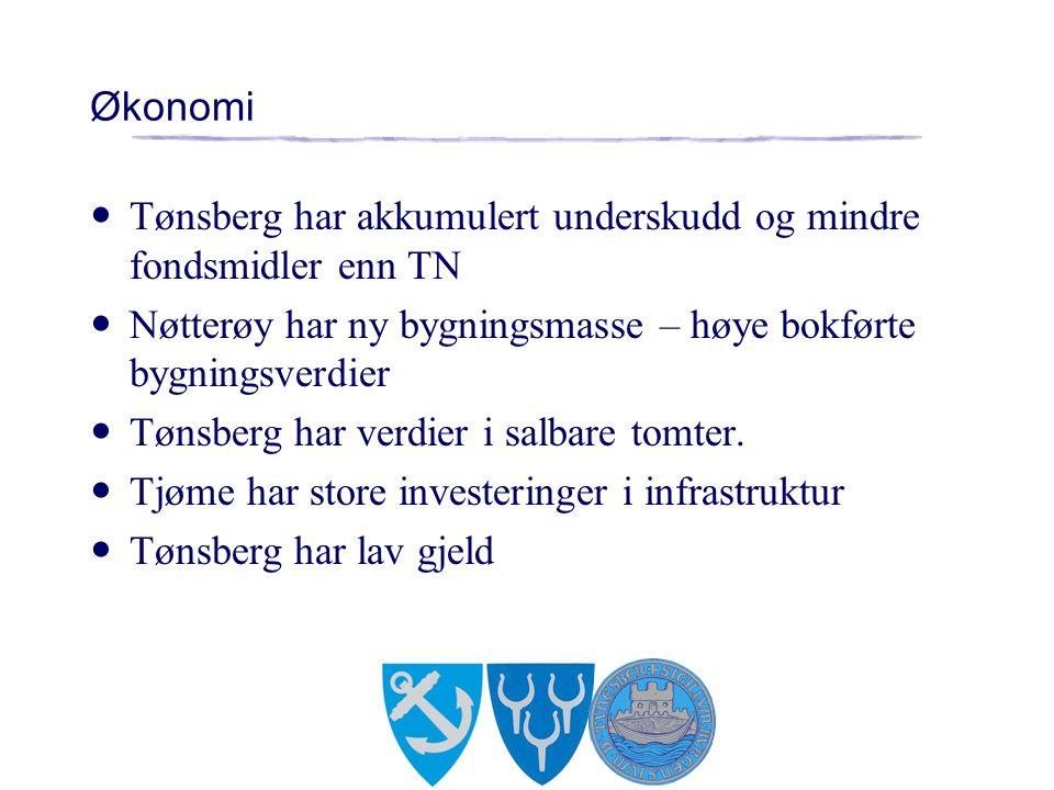 Økonomi Tønsberg har akkumulert underskudd og mindre fondsmidler enn TN Nøtterøy har ny bygningsmasse – høye bokførte bygningsverdier Tønsberg har verdier i salbare tomter.