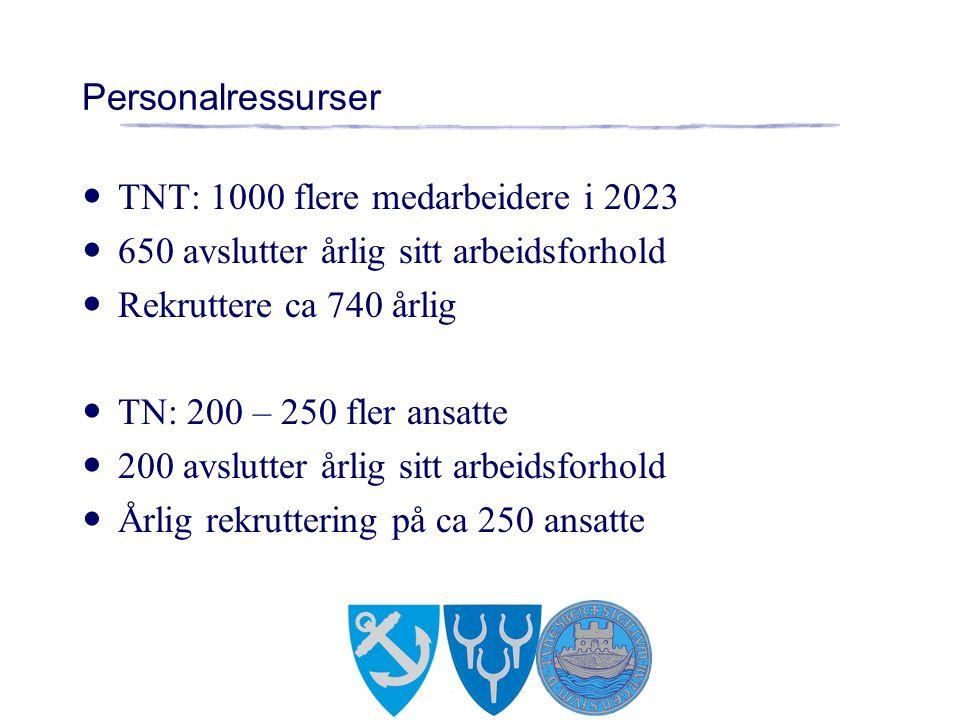 Personalressurser TNT: 1000 flere medarbeidere i 2023 650 avslutter årlig sitt arbeidsforhold Rekruttere ca 740 årlig TN: 200 – 250 fler ansatte 200 avslutter årlig sitt arbeidsforhold Årlig rekruttering på ca 250 ansatte