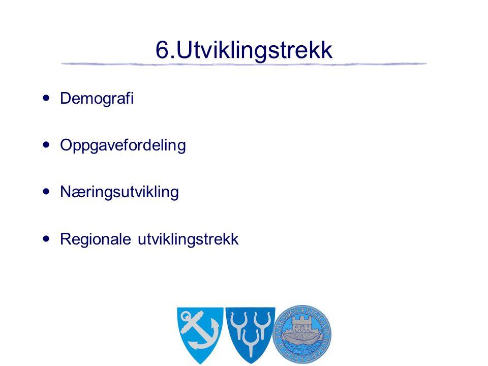 6.Utviklingstrekk Demografi Oppgavefordeling Næringsutvikling Regionale utviklingstrekk