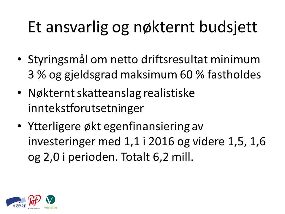 Et ansvarlig og nøkternt budsjett Styringsmål om netto driftsresultat minimum 3 % og gjeldsgrad maksimum 60 % fastholdes Nøkternt skatteanslag realistiske inntekstforutsetninger Ytterligere økt egenfinansiering av investeringer med 1,1 i 2016 og videre 1,5, 1,6 og 2,0 i perioden.