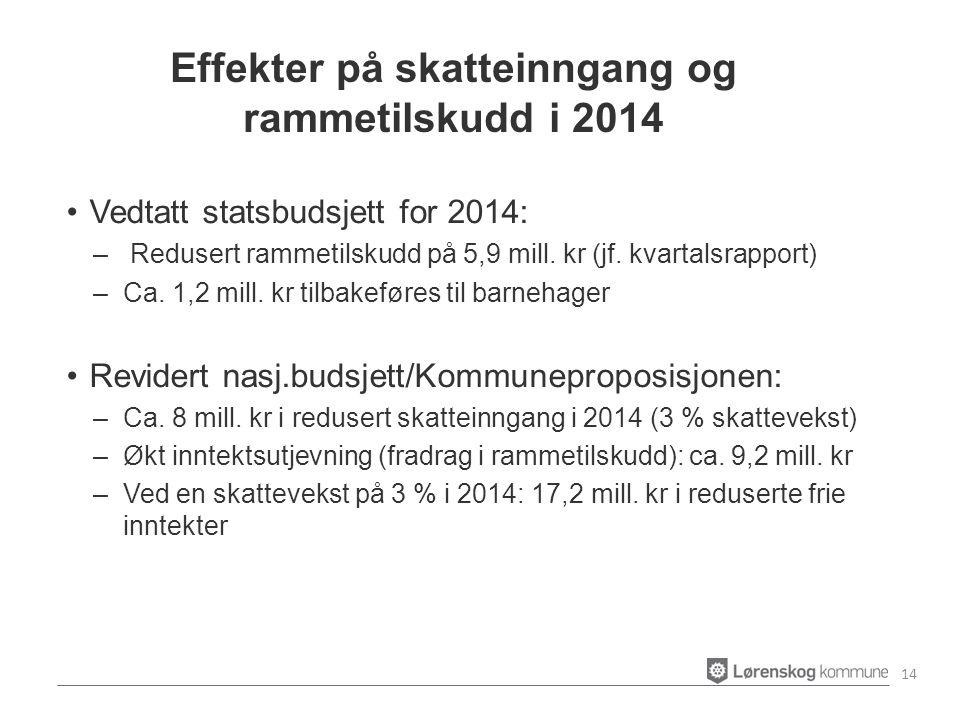 Vedtatt statsbudsjett for 2014: – Redusert rammetilskudd på 5,9 mill.