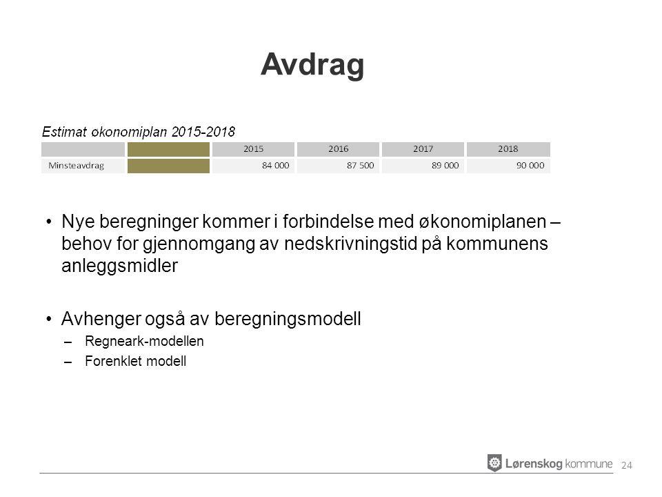 Nye beregninger kommer i forbindelse med økonomiplanen – behov for gjennomgang av nedskrivningstid på kommunens anleggsmidler Avhenger også av beregningsmodell –Regneark-modellen –Forenklet modell Avdrag 24