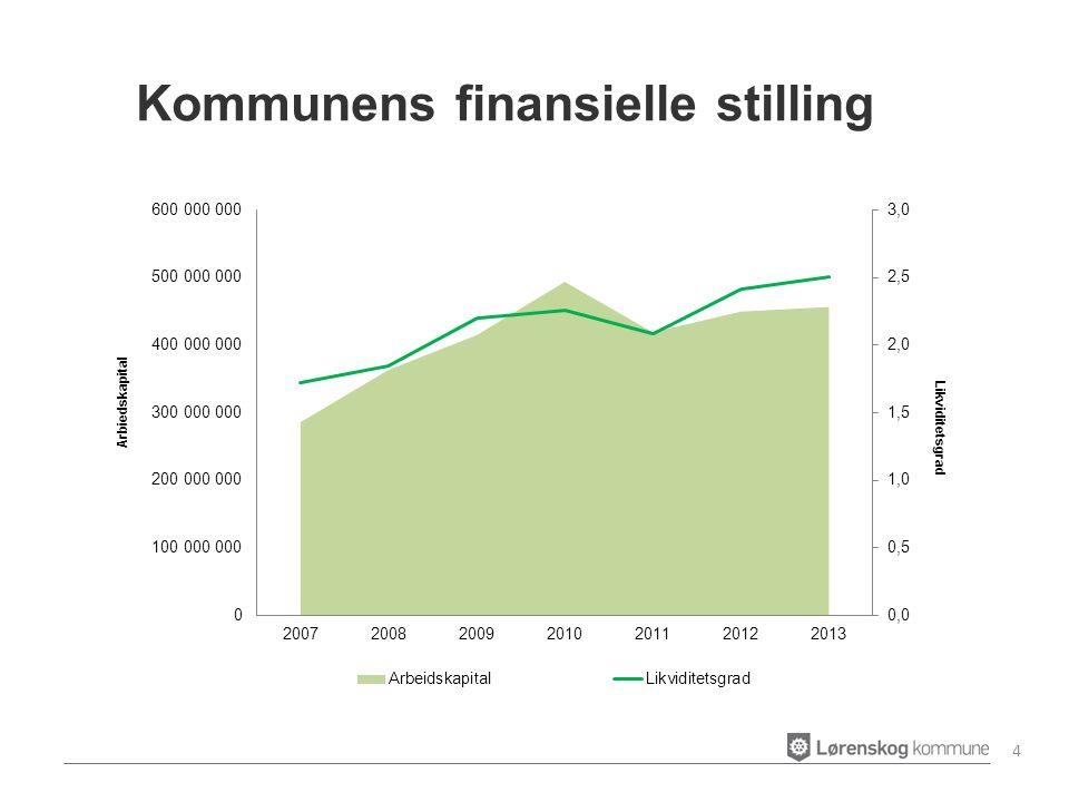 Anslag på vekst i kommunesektorens samlede inntekter i 2015 på mellom ca.