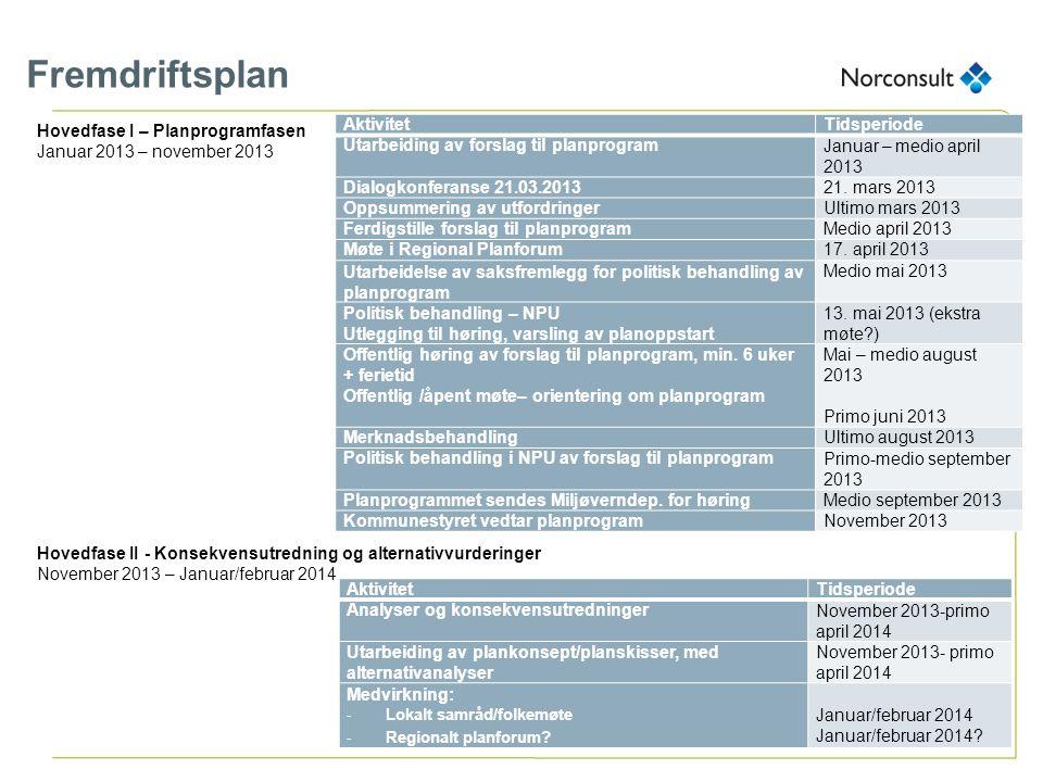 Fremdriftsplan AktivitetTidsperiode Utarbeiding av forslag til planprogramJanuar – medio april 2013 Dialogkonferanse 21.03.201321. mars 2013 Oppsummer