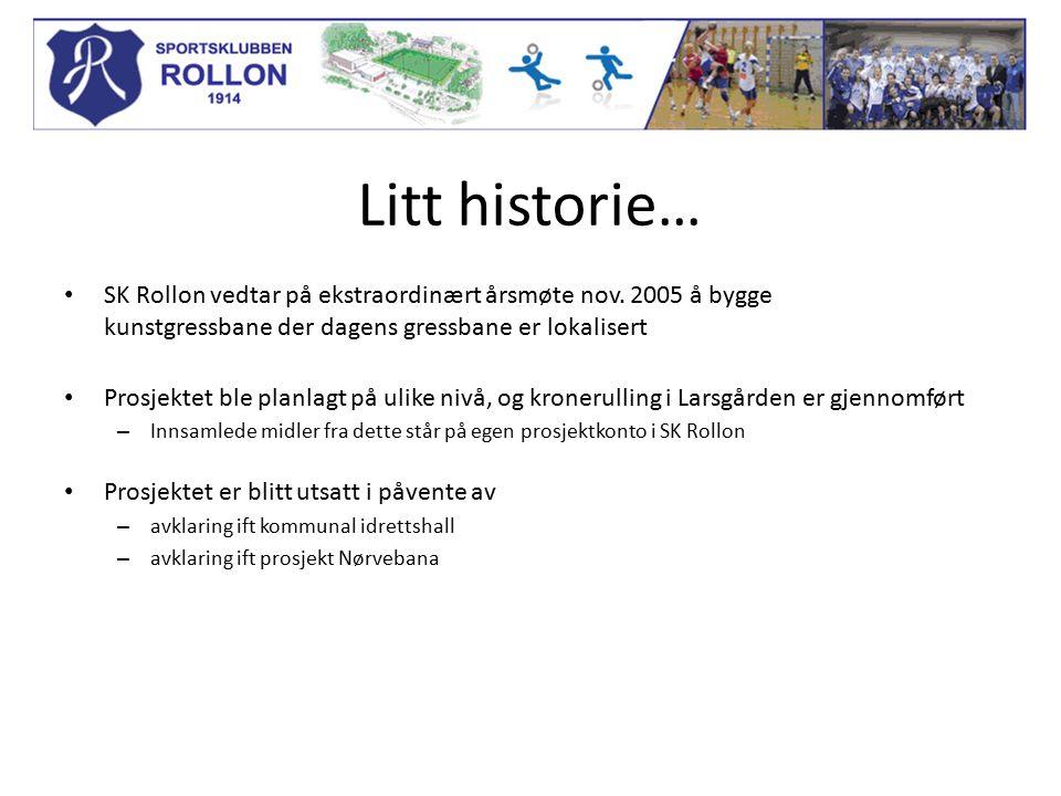 Litt historie… SK Rollon vedtar på ekstraordinært årsmøte nov.