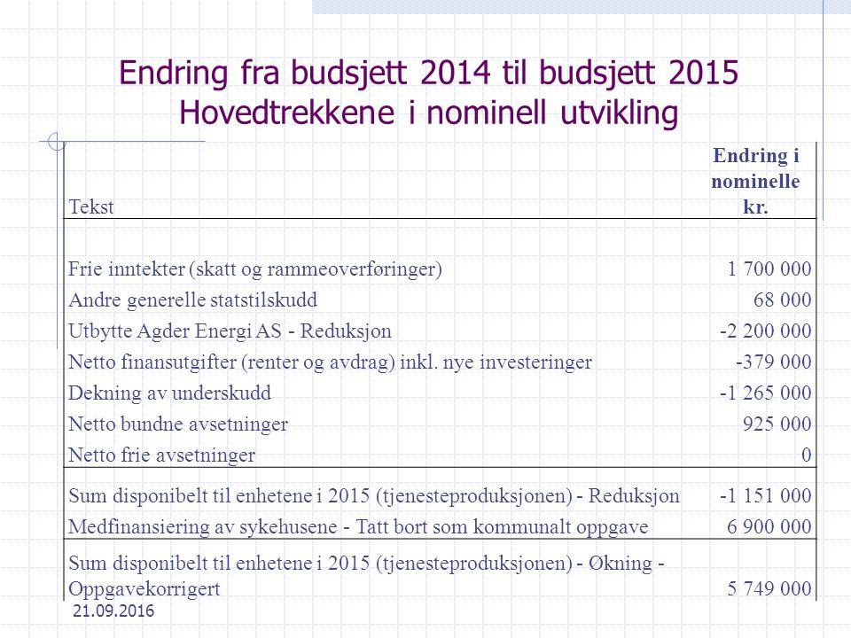 Endring fra budsjett 2014 til budsjett 2015 Hovedtrekkene i nominell utvikling Tekst Endring i nominelle kr.