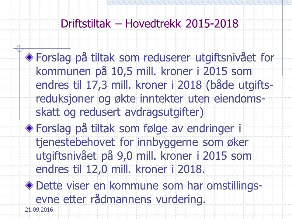21.09.2016 Driftstiltak – Hovedtrekk 2015-2018 Forslag på tiltak som reduserer utgiftsnivået for kommunen på 10,5 mill.