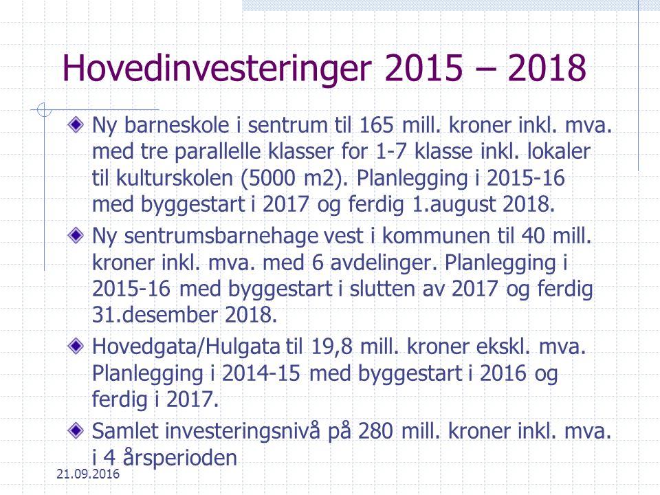 Hovedinvesteringer 2015 – 2018 Ny barneskole i sentrum til 165 mill.
