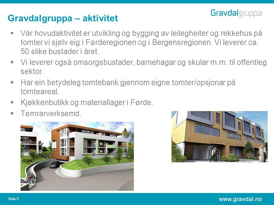 www.gravdal.no Side 5 Gravdalgruppa – aktivitet  Vår hovudaktivitet er utvikling og bygging av leilegheiter og rekkehus på tomter vi sjølv eig i Førd