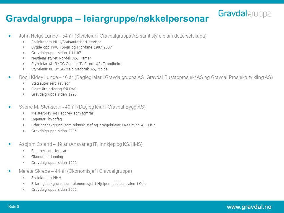 www.gravdal.no Side 8 Gravdalgruppa – leiargruppe/nøkkelpersonar John Helge Lunde – 54 år (Styreleiar i Gravdalgruppa AS samt styreleiar i dotterselsk