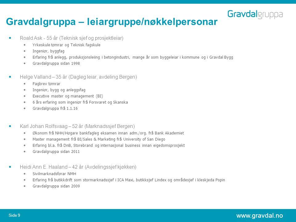 www.gravdal.no Side 9 Gravdalgruppa – leiargruppe/nøkkelpersonar Roald Ask - 55 år (Teknisk sjef og prosjektleiar) Yrkeskule tømrar og Teknisk fagskul