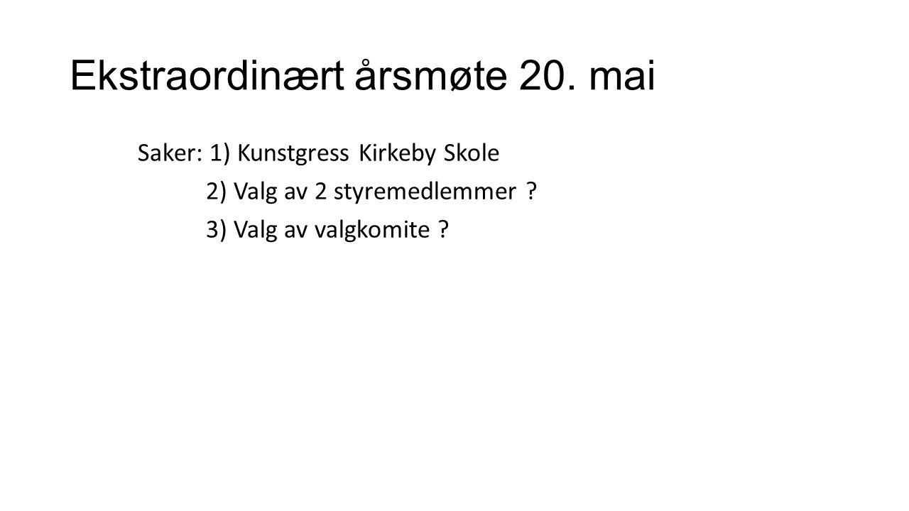 Ekstraordinært årsmøte 20. mai Saker: 1) Kunstgress Kirkeby Skole 2) Valg av 2 styremedlemmer .