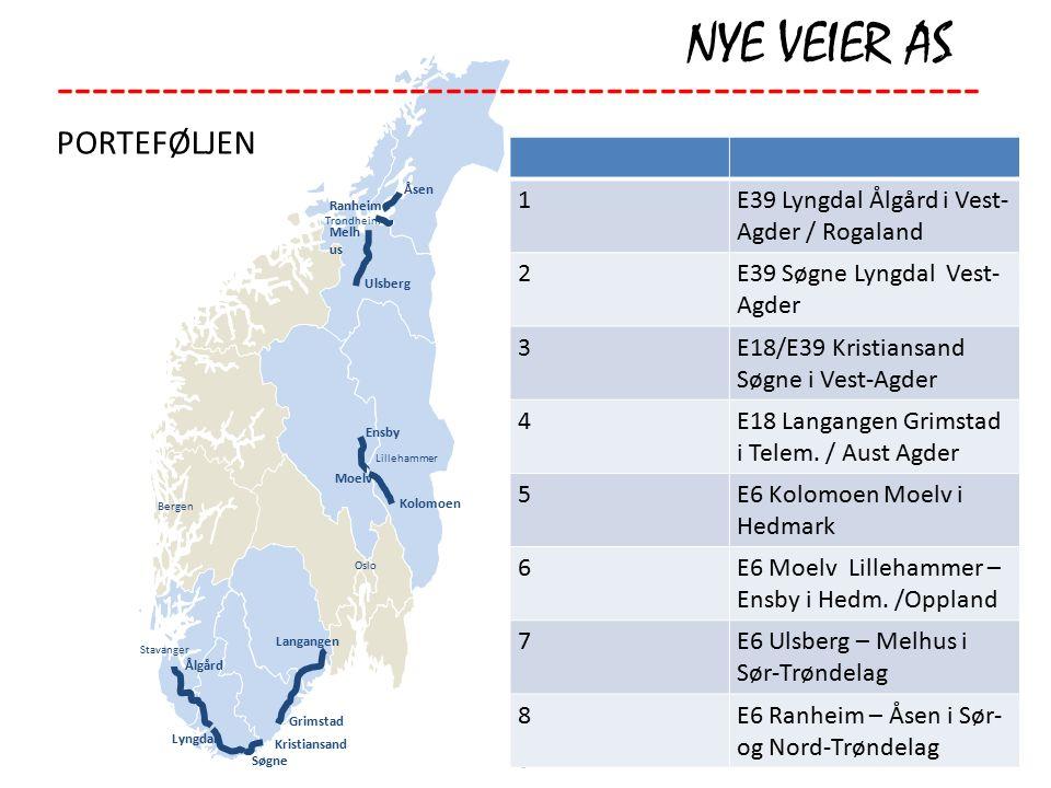 3 Ulsberg Ranheim Trondheim Melh us Åsen Ensby Moelv Kolomoen Lillehammer Oslo Langangen Grimstad Kristiansand Søgne Lyngdal Ålgård Stavanger Bergen ---------------------------------------------------- PORTEFØLJEN 1E39 Lyngdal Ålgård i Vest- Agder / Rogaland 2E39 Søgne Lyngdal Vest- Agder 3E18/E39 Kristiansand Søgne i Vest-Agder 4E18 Langangen Grimstad i Telem.