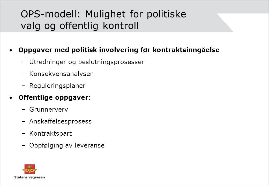 OPS-modell: Mulighet for politiske valg og offentlig kontroll Oppgaver med politisk involvering før kontraktsinngåelse –Utredninger og beslutningspros