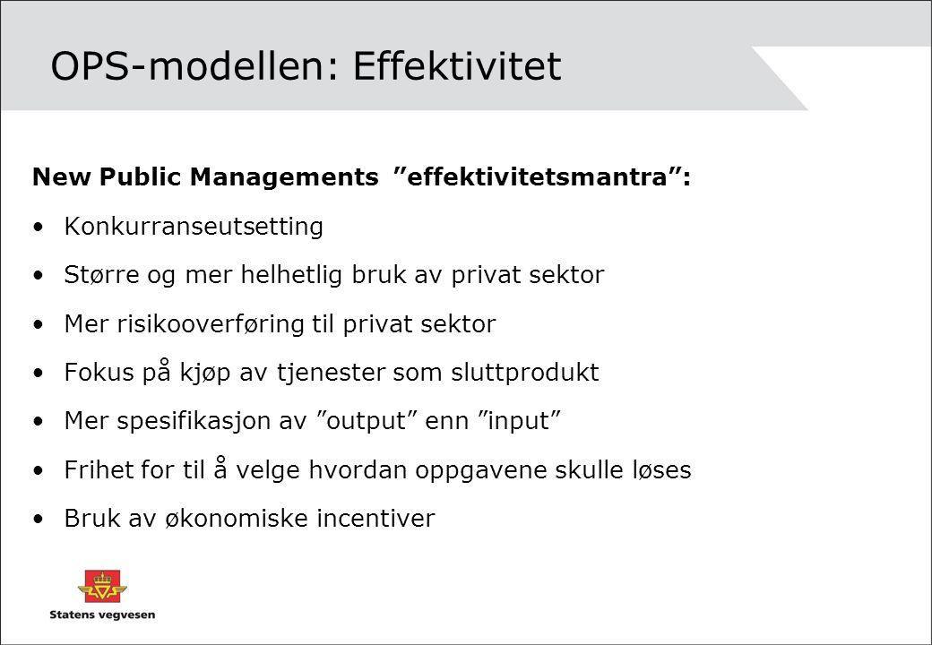 """OPS-modellen: Effektivitet New Public Managements """"effektivitetsmantra"""": Konkurranseutsetting Større og mer helhetlig bruk av privat sektor Mer risiko"""