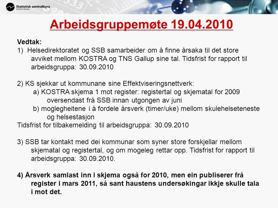 2 Arbeidsgruppemøte 19.04.2010 Vedtak: 1) Helsedirektoratet og SSB samarbeider om å finne årsaka til det store avviket mellom KOSTRA og TNS Gallup sine tal.