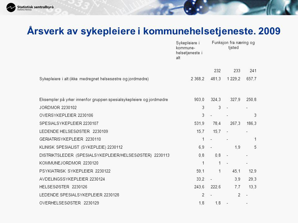 7 Årsverk av sykepleiere i kommunehelsetjeneste.