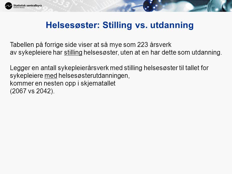8 Helsesøster: Stilling vs.