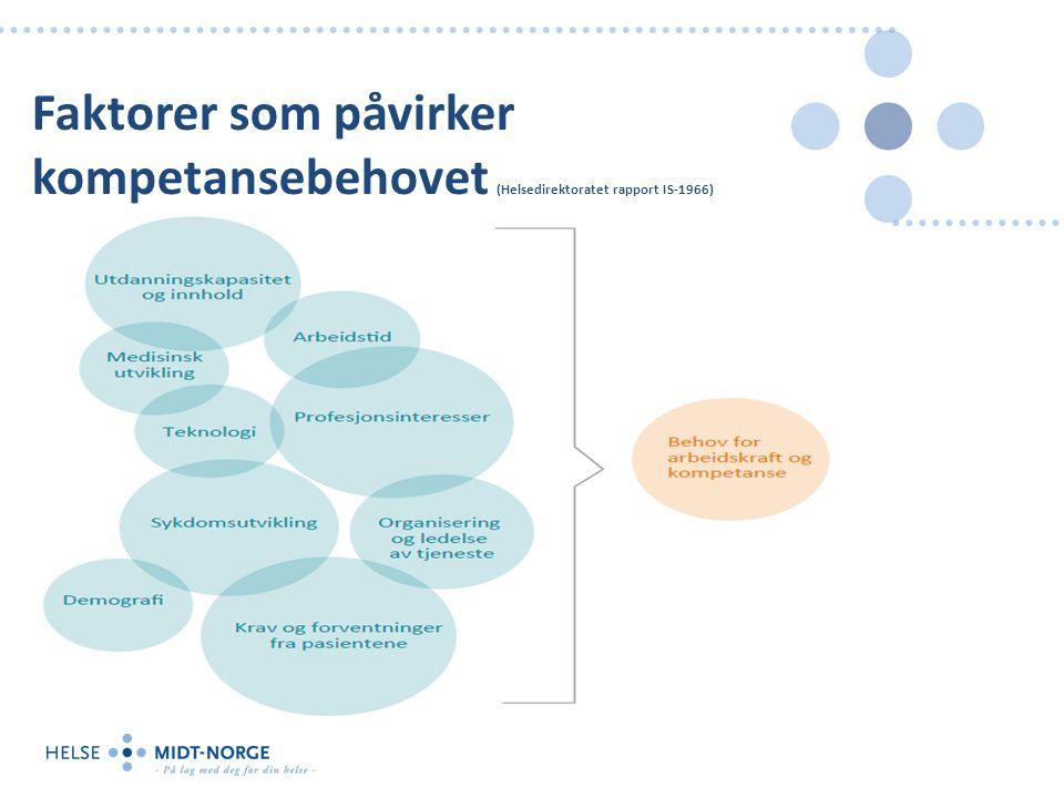Faktorer som påvirker kompetansebehovet (Helsedirektoratet rapport IS-1966)