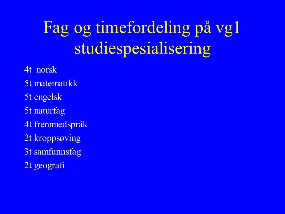 Fag og timefordeling på vg1 studiespesialisering 4t norsk 5t matematikk 5t engelsk 5t naturfag 4t fremmedspråk 2t kroppsøving 3t samfunnsfag 2t geografi