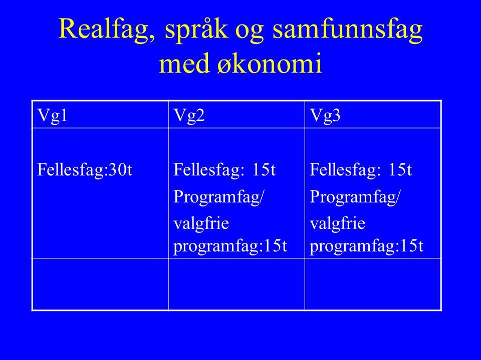 Realfag, språk og samfunnsfag med økonomi Vg1Vg2Vg3 Fellesfag:30tFellesfag: 15t Programfag/ valgfrie programfag:15t Fellesfag: 15t Programfag/ valgfri