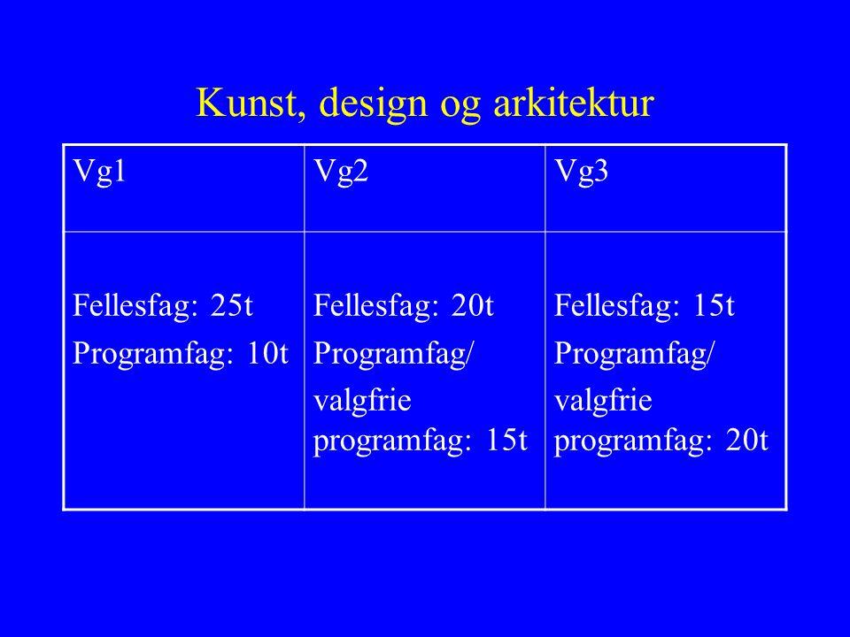 Kunst, design og arkitektur Vg1Vg2Vg3 Fellesfag: 25t Programfag: 10t Fellesfag: 20t Programfag/ valgfrie programfag: 15t Fellesfag: 15t Programfag/ valgfrie programfag: 20t